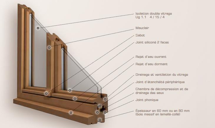 ch ssis de bruxelles sp cialiste en ch ssis bois l 39 ancienne pvc aluminium porte de. Black Bedroom Furniture Sets. Home Design Ideas